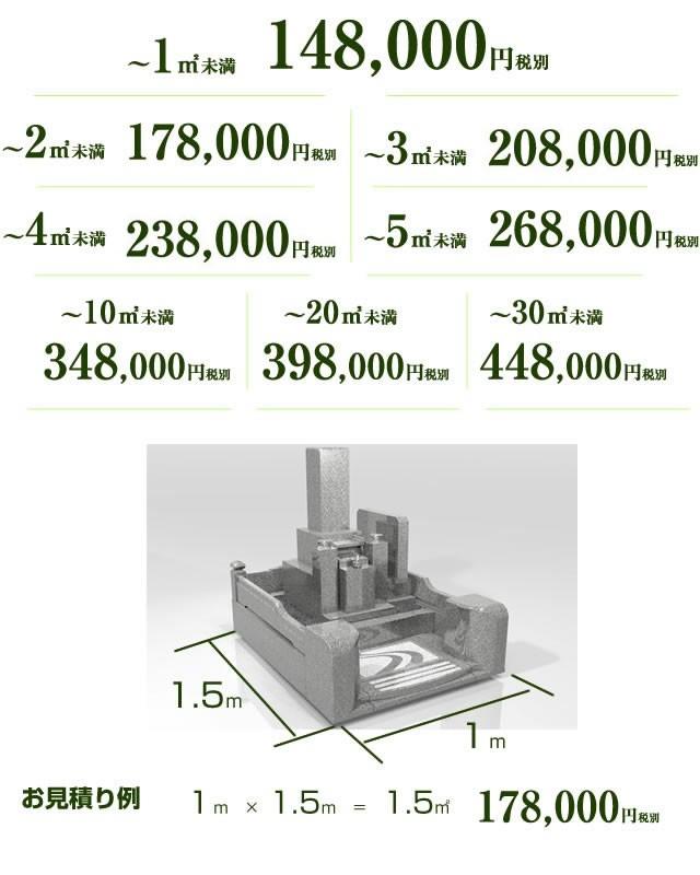 墓地価格表